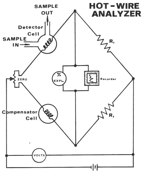 Simplex Fire Alarm Wiring Diagram furthermore Schematics Of Smoke Detectors together with Swann Camera Wire Diagram Layout in addition Residential Smoke Alarm Wiring Diagram moreover  on adt wiring circuit panel