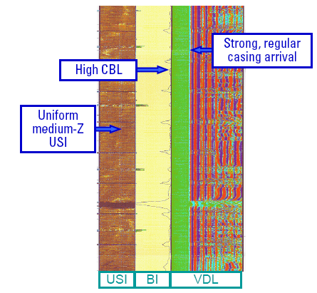 Cbl vdl interpretation